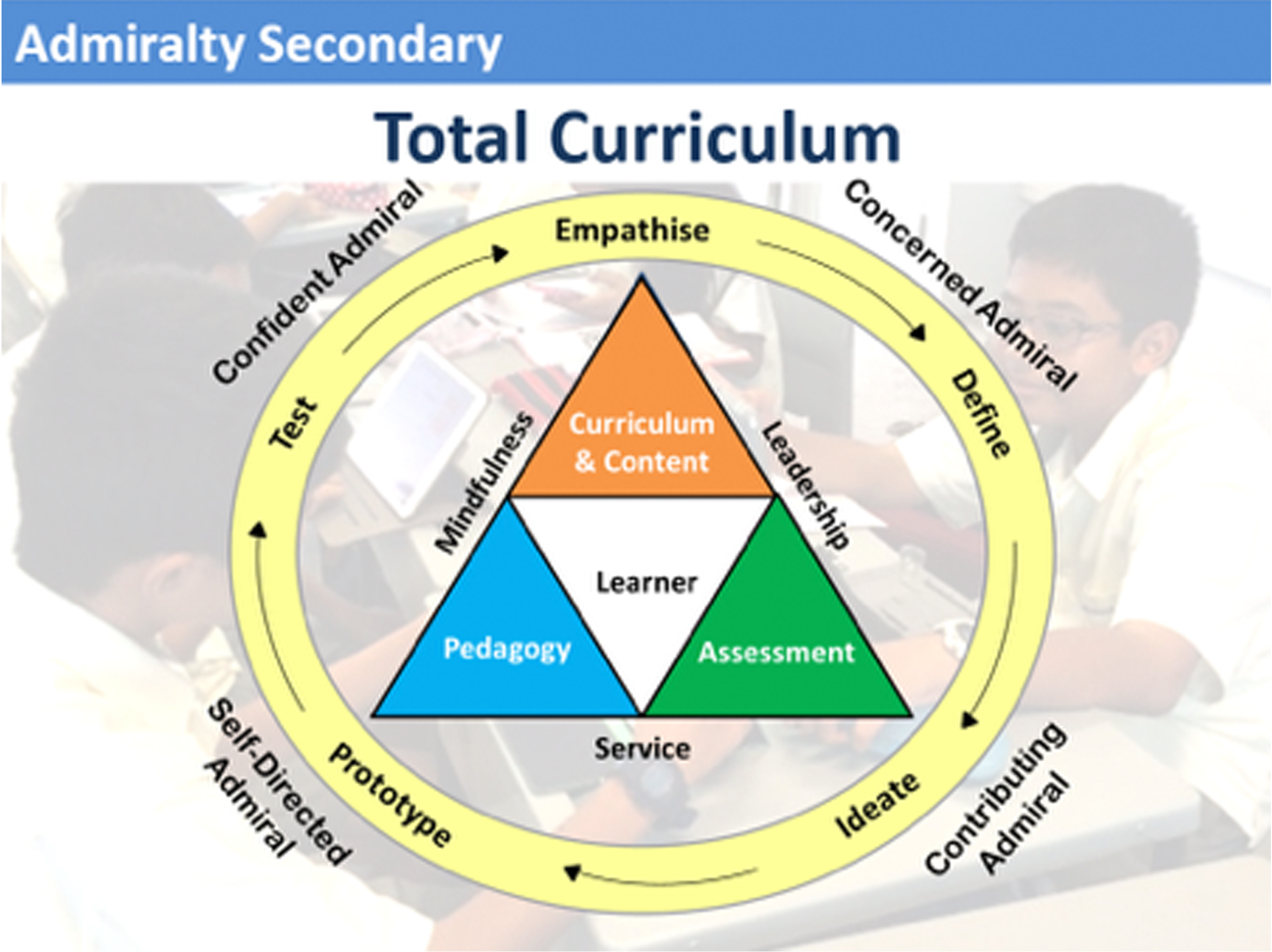 total curriculum